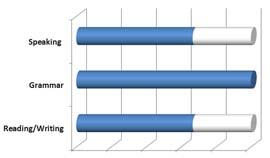 icelandic-language-stats